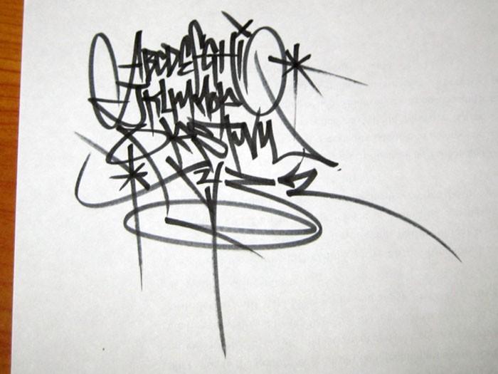 Všetko o Graffiti - Graffiti style
